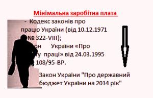 Мінімальна заробітна плата в Україні