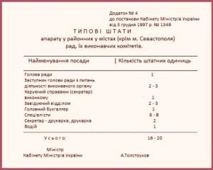 Типові штати апарату органів місцевого самоврядування