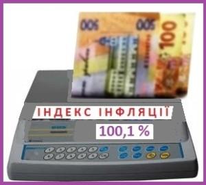 Індексація грошових доходів населення