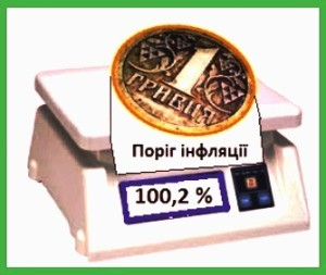Порядок проведення індексації грошових доходів населення