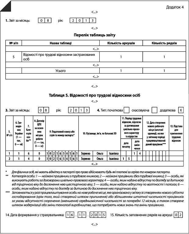 Таблиця 5 Звіту з ЄСВ